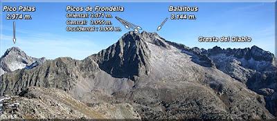Palas, Frondella y Balaitous desde Musales