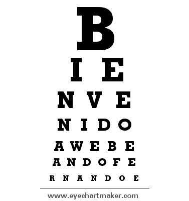 Generador examen de la vista. Etiquetas: GENERADORES