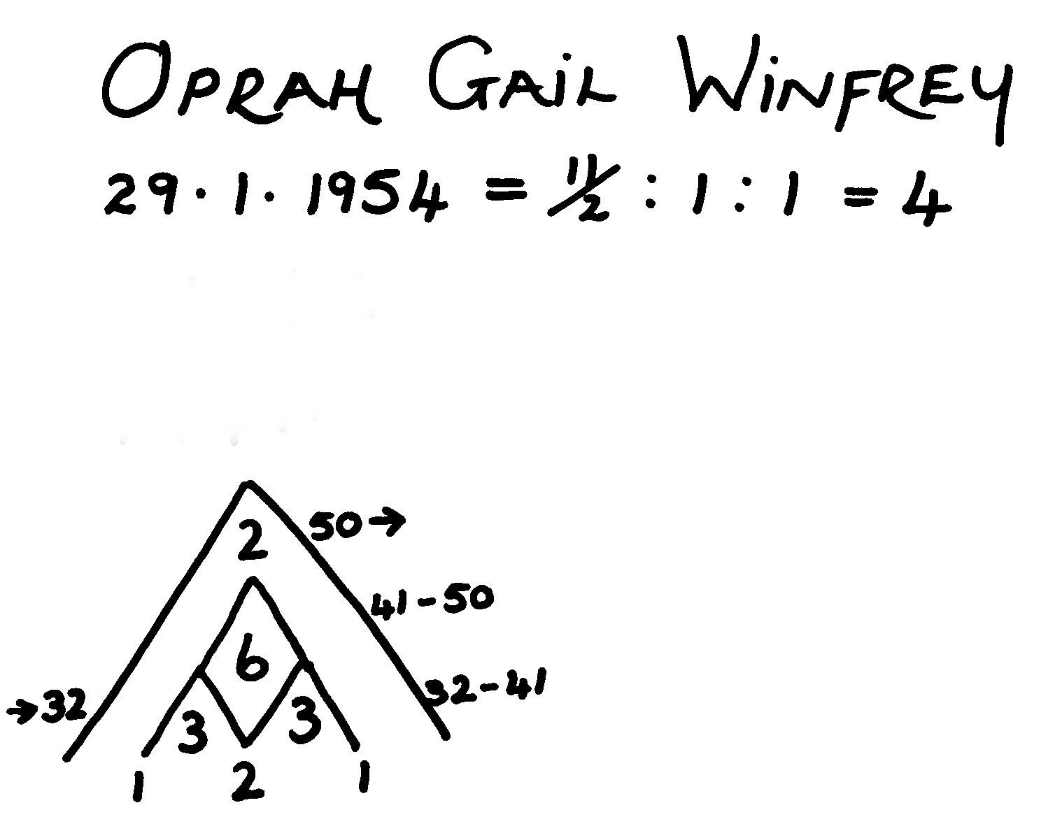 Chiffre 9 numérologie signification image 2