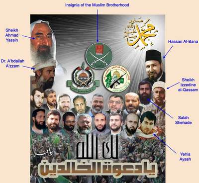Gerakan Islam Moden