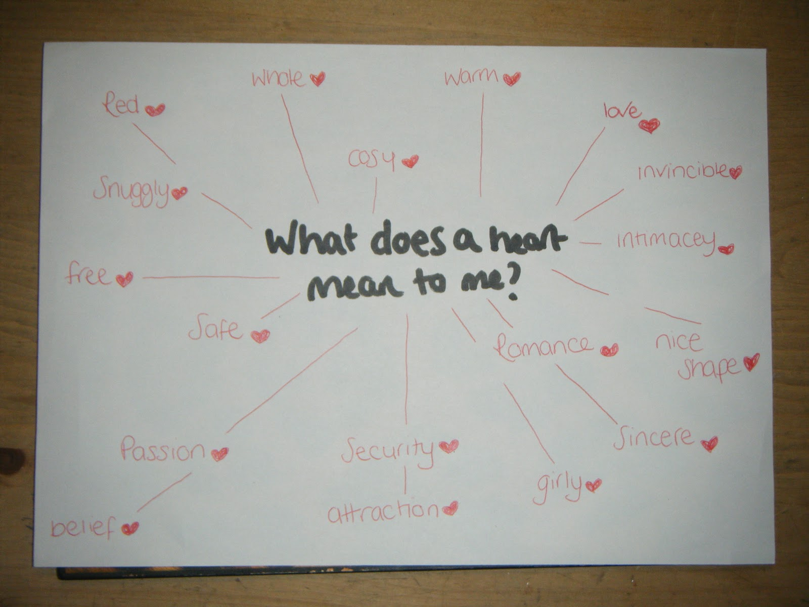 Hollie samantha nickson photography blog spider diagram ideas i decided to start off my research i would make brainstorm a spider diagram asking the question what a heart means to you ccuart Image collections
