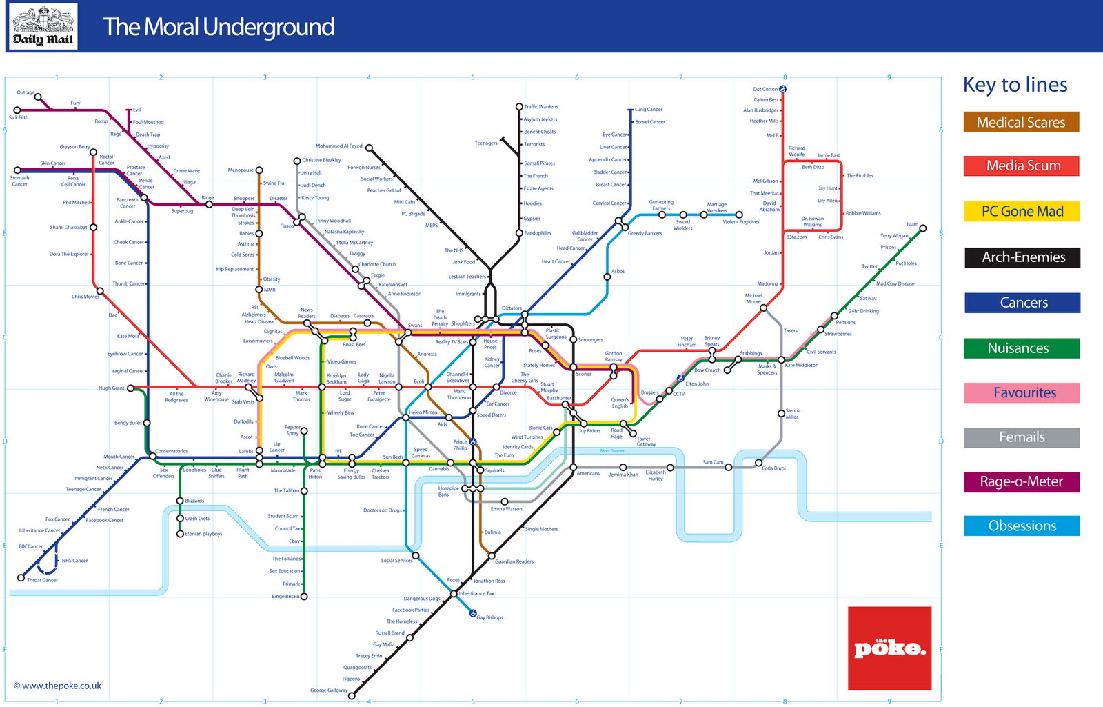 Tube Map – French Tube Map