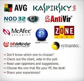 2008 Top 10 Antivirus Ranking!!!!