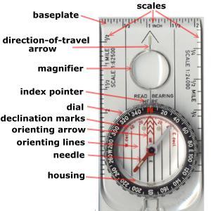 [compass-parts.jpe]