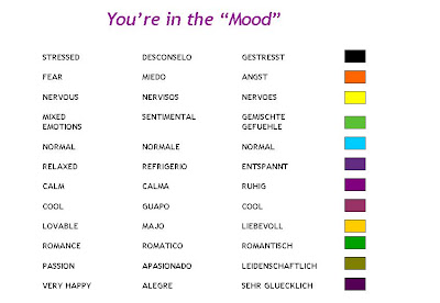 Mood Ring Color Meanings