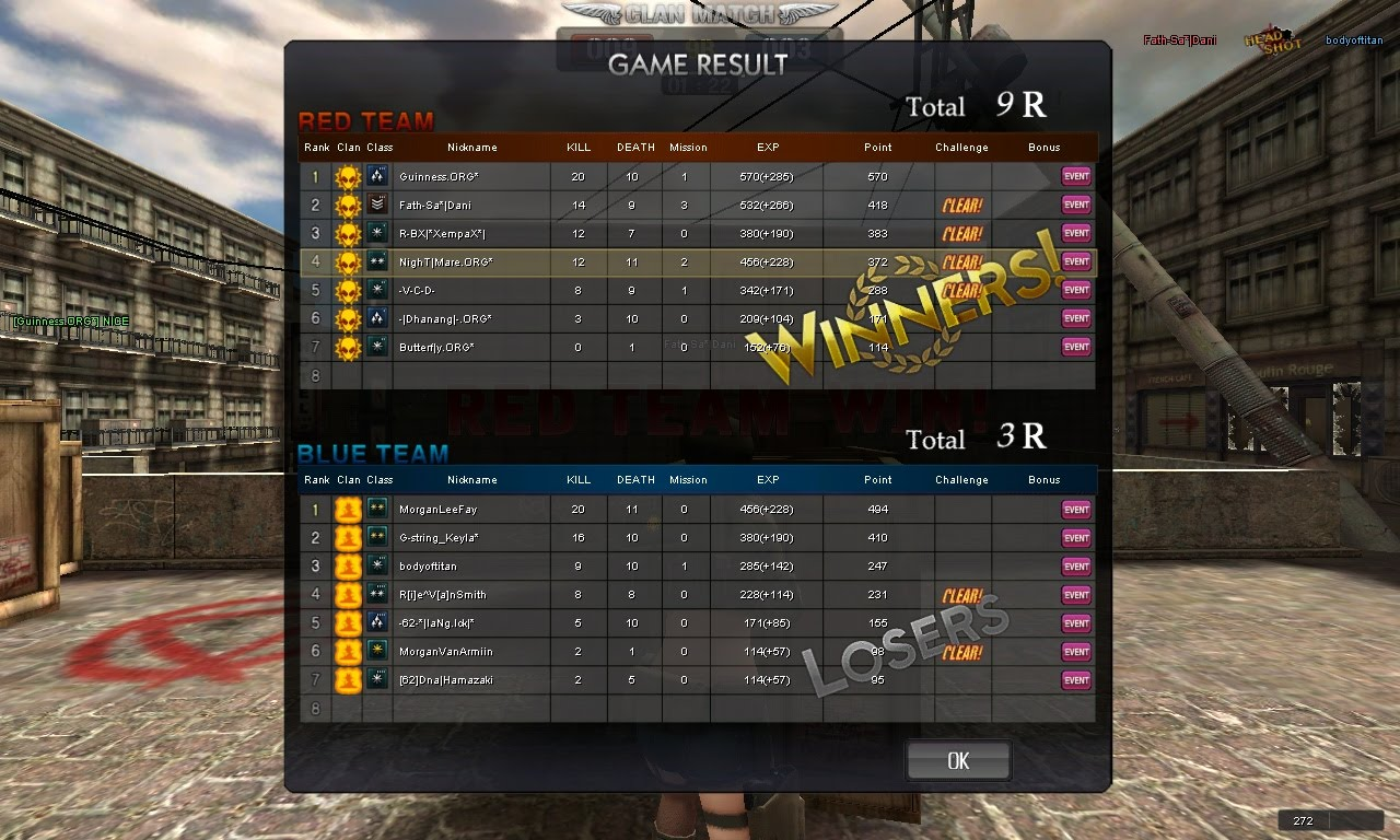 Nama Ranking Clan Point Blank