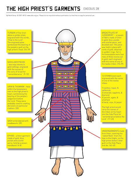The High Priest S Garments Visual Theology