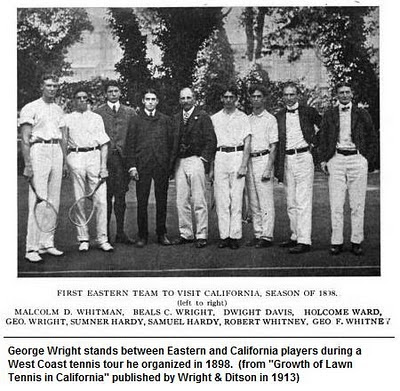 Wright with Eastern and Western tennis players on 1898 California trip