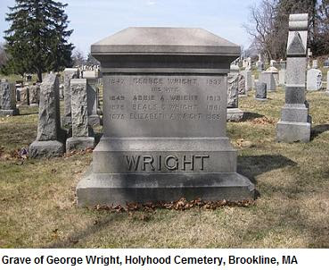 Grave of George Wright