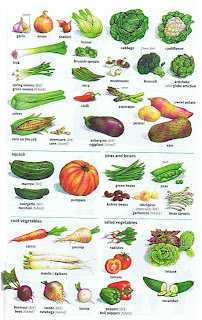 Restaur accion ingl s vocabulario de cocina frutas - Verduras lista de nombres ...