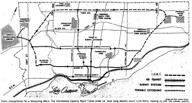TTC 1969 Transit Plans