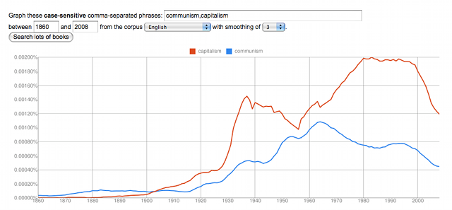 Books Ngram Viewer