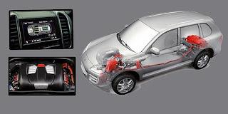 Teknologi Hibrida pilihan Porsche