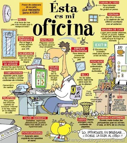 Im-perfectas: Oficinistas (por Chelo)
