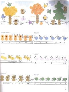 Blog de cmc-artes : Cmc-artes / Bem-vindos ao meu blog, com carinho: Cintia, Desenhos com o carimbo das digitais... Muito criativo!!!
