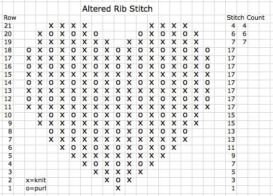 Knitting Heart Chart : Sweetheart knit valentine diy tutorial flax twine