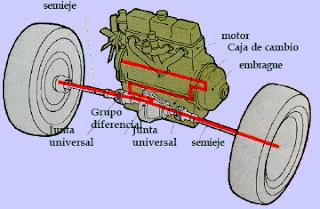 Motor transversal
