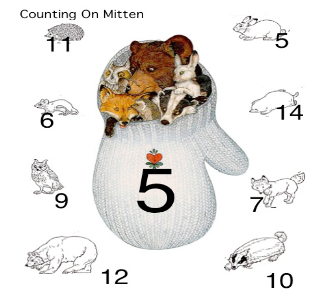 The Mitten : Classroom Ideas and More