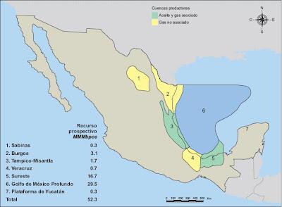 Cuencas productoras de Mexico