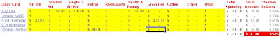 Screenshot of credit card rebates calculator