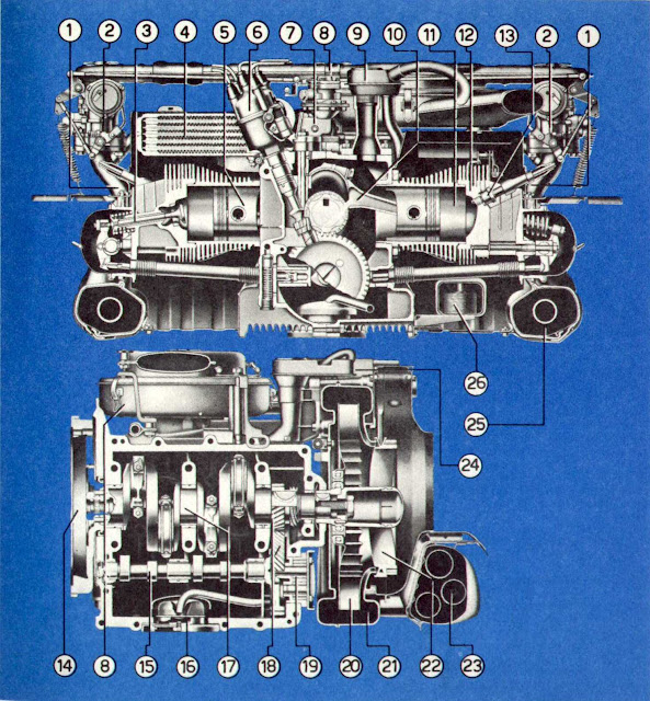 Corte esquemático do motor plano 1700