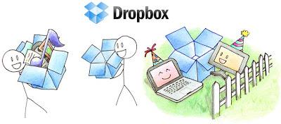 Dropbox almacenamiento online gratis