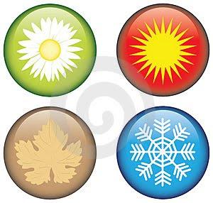 Musim: musim bunga, musim panas, musim luruh, musim sejuk