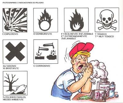 Intoxicación por plaguicidas
