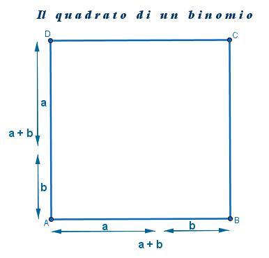 http://www.geogebratube.org/student/m127106