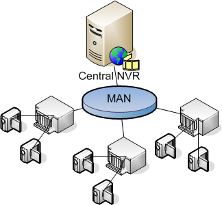 big and small   networking basics  an online mini courseyou might see this kind of network in your city  your city government most definitely has a man   all of the lans from each government building networked