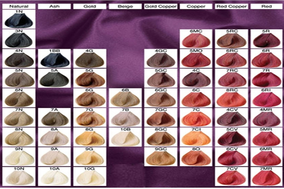 hair color chart schwarzkopf. hair color chart schwarzkopf. My hair color at the moment is