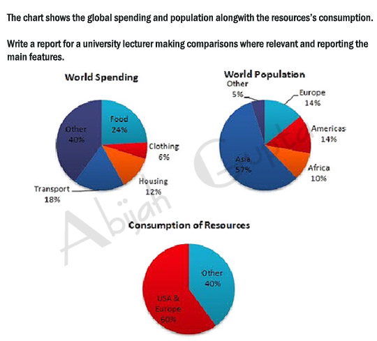 essay based on pie chart The effects of plastic waste environmental sciences essay  and as support for information we put a pie chart to  some of them are petroleum -based.