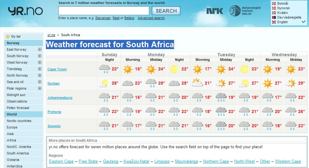 5 Day Weather Forecast For South Africa