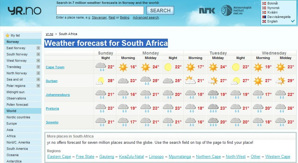 Weather Stations For Home Use In South Africa
