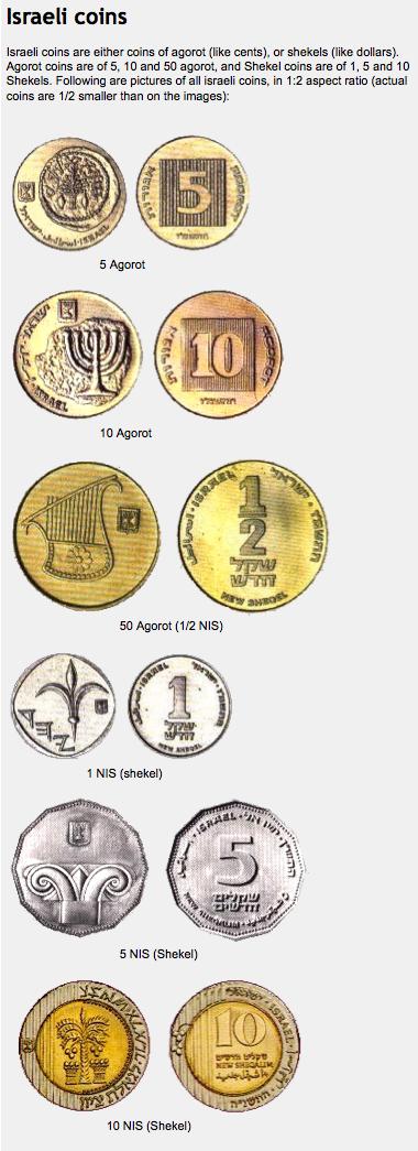 how to get israeli money
