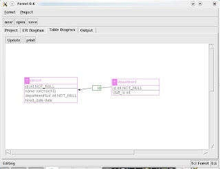 the output tab generates the sql statements for databases such as mysql prostgresql and any sql92 form - Open Source Erd