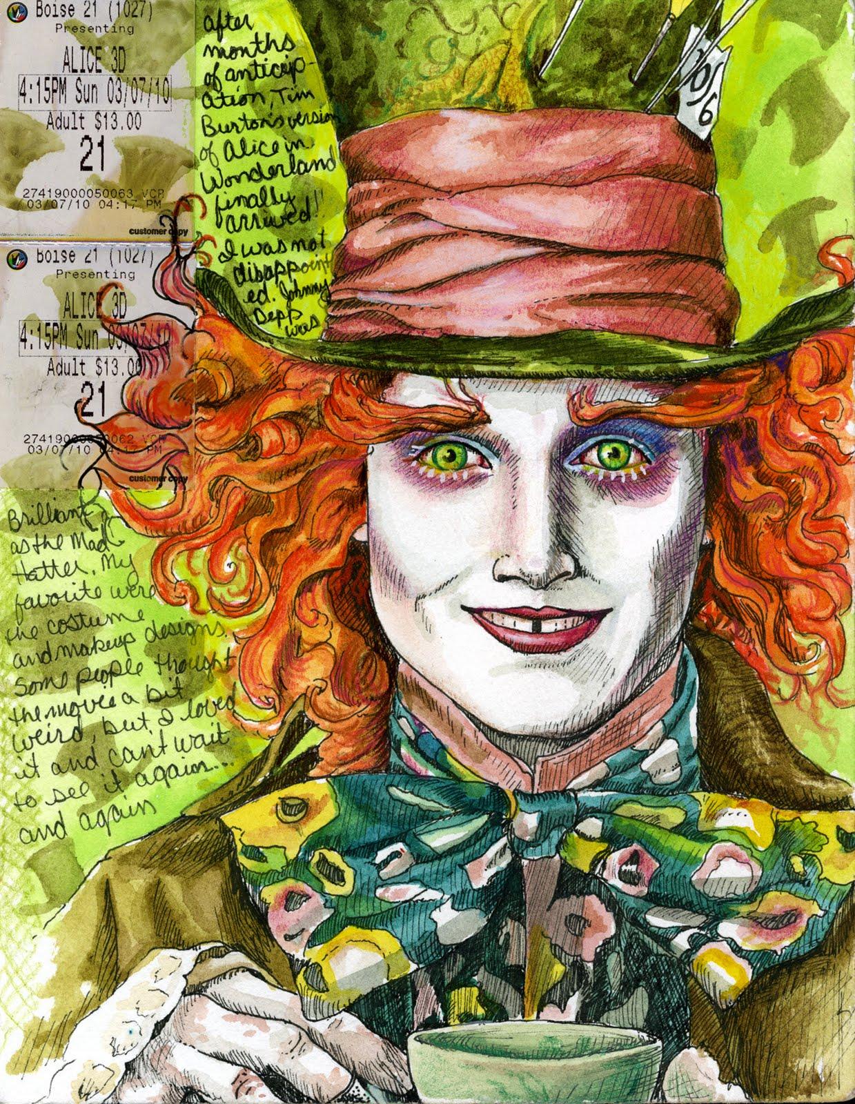 Analysis of Alice in Wonderland