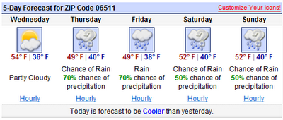 New Haven five-day forecast