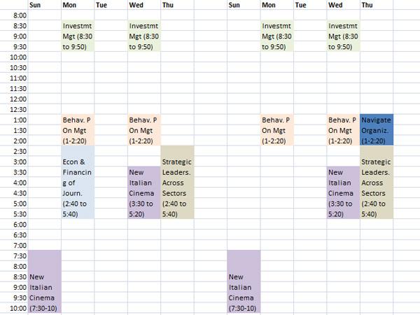 Me so spreadsheet