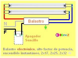 Electrochido for Cambiar instalacion electrica sin rozas