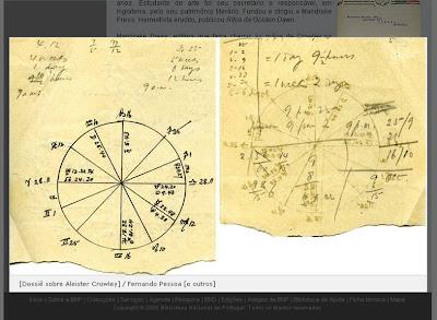 Imagem: [ Dossiê sobre Aleister Crowley ] / Fernando Pessoa [e outros ...