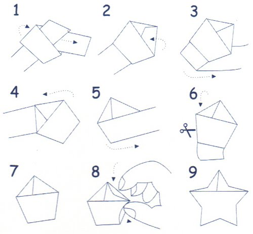 How To Make Easy Origami Lucky Stars Lucky Star How To Make A Paper