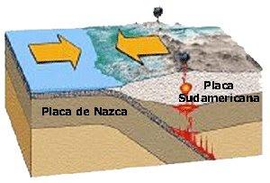 como se forma un terremoto   taringa