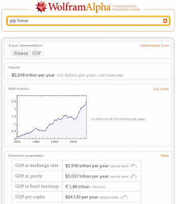 search for gdp france in WolframAlpha.com