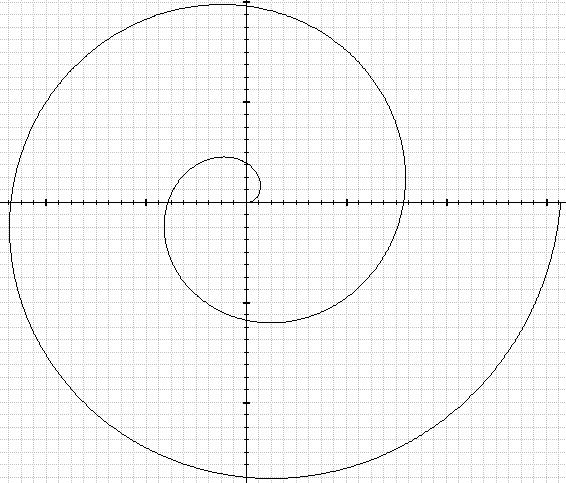 интересные задачи из математики