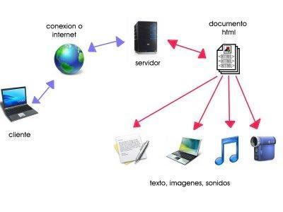 Luz sitio web primer aporte for Sitio web ministerio del interior