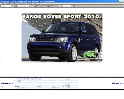Automotive Softwares