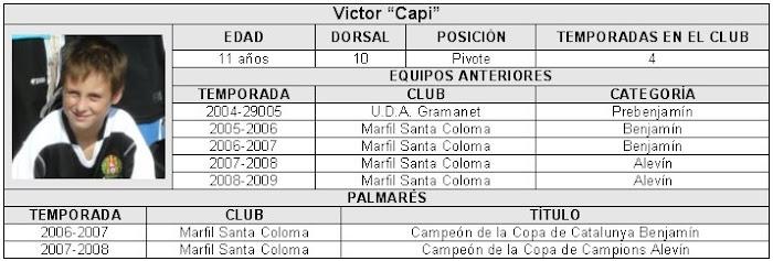 """La plantilla: Victor """"Capi"""""""