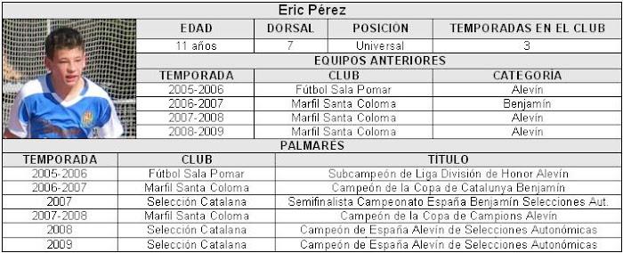 La plantilla: Eric Pérez