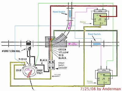 AutoControls  208S Ga 2Track Auto Switching Block
